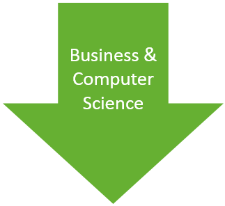 Business and Computer Science Arrow
