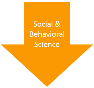 Social and Behavioral Science arrow